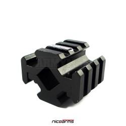 NICOARMS RA5419 rail montáž na hlaveň